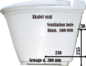seat_site_height